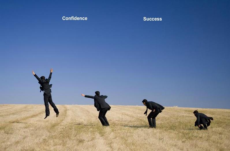 Mastering Self-Esteem & Developing Assertiveness